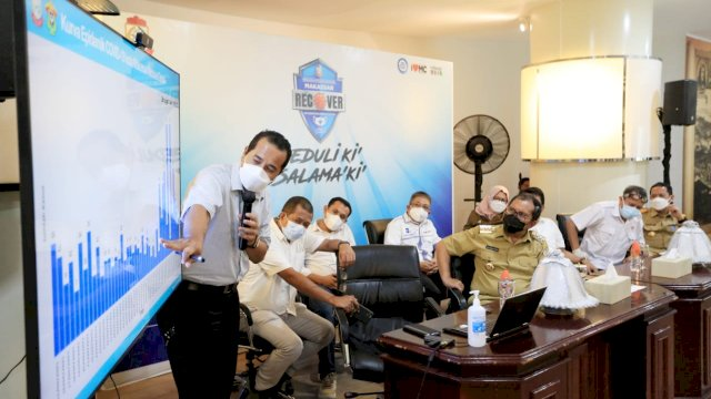 Percepatan Pemulihan Makassar, Danny Pomanto Segera Luncurkan Satgas Covid Hunter